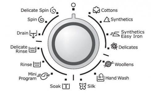 Làm thế nào để chọn các chu kỳ giặt cho máy giặt