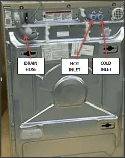 Các yếu tố chính cần xem xét trước khi cài đặt một máy giặt