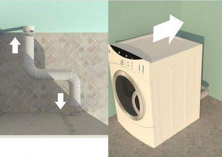 Làm thế nào để làm sạch lỗ thông hơi một máy sấy quần áo