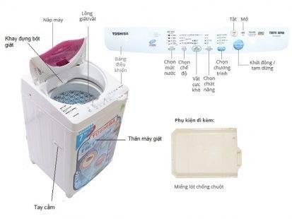 Tính năng máy giặt