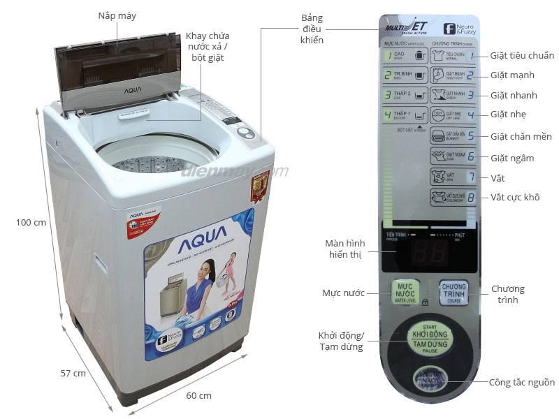 Máy giặt Aqua vắt không khô
